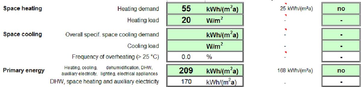 Screenshot from PHPP for Bolton retrofit scenario